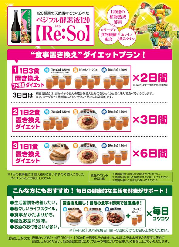 ベジフル酵素液120【Re:So】の飲み方